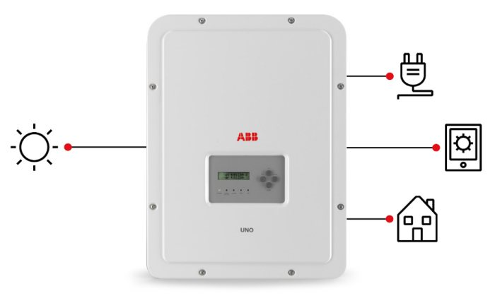 ABB Solar Inverters Perth Solar Warehouse